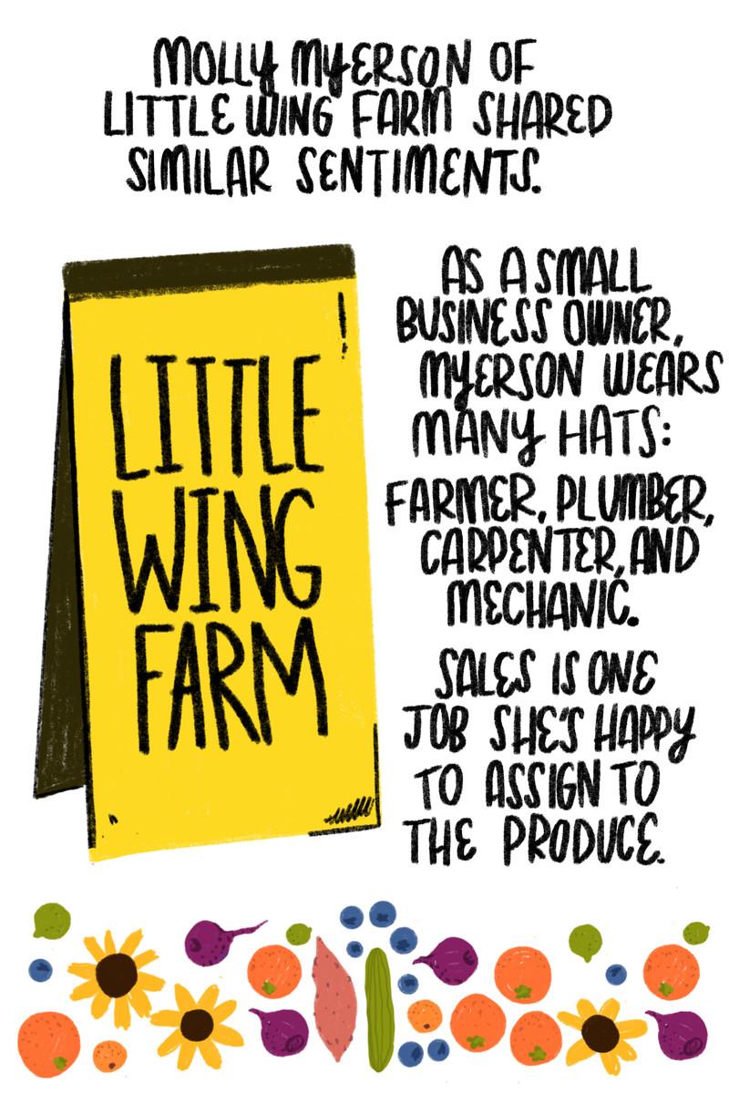 """""""Molly Meyerson của Trang trại Little Wing cũng chia sẻ những tình cảm tương tự.  Là một chủ doanh nghiệp nhỏ, Meyerson đội nhiều mũ: Nông dân, thợ mộc, thợ sửa ống nước và thợ cơ khí.  Bán hàng là một công việc mà cô ấy rất vui khi được giao cho sản phẩm. """" [A yellow sign next to the quote reads: Little Wing Farm.]"""