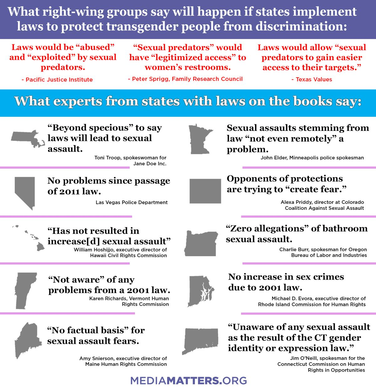 Anti-transgender bathroom hysteria, explained - Vox