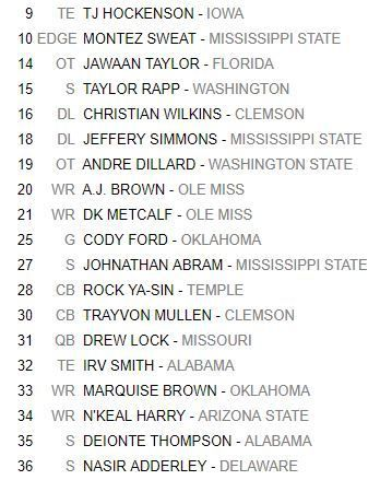 f3ec64547 Chris  Minnesota Vikings Mock Draft v5.0  The Man with the Golden Mock - Daily  Norseman