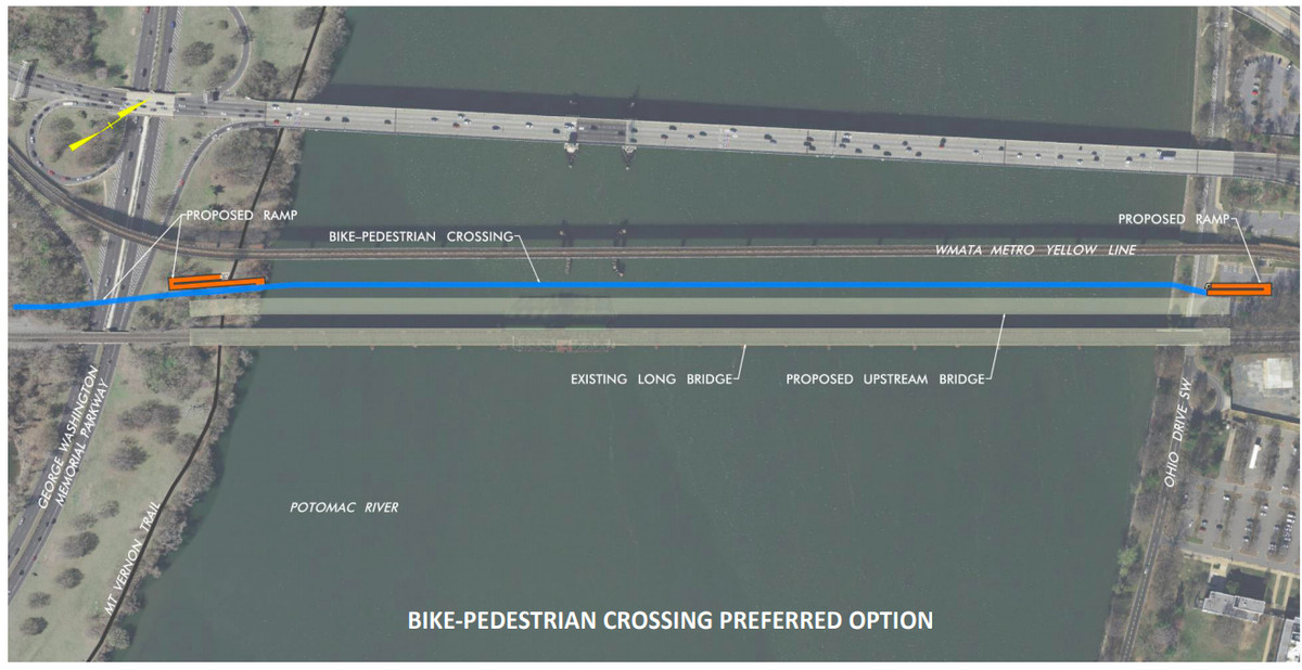 An aerial image of a potential bike-pedestrian map over the Potomac River.