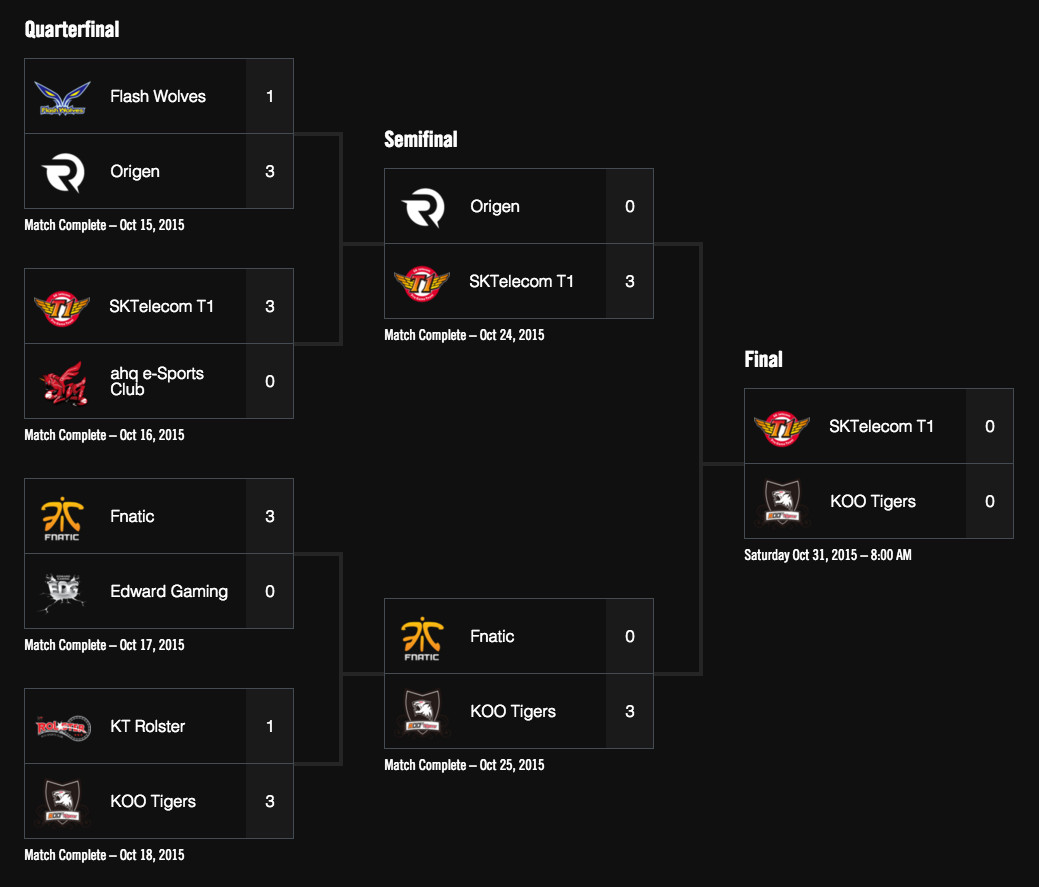 league of legends world championship 2015: bracket, schedule, teams