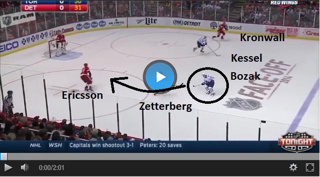 Zetterberg 1