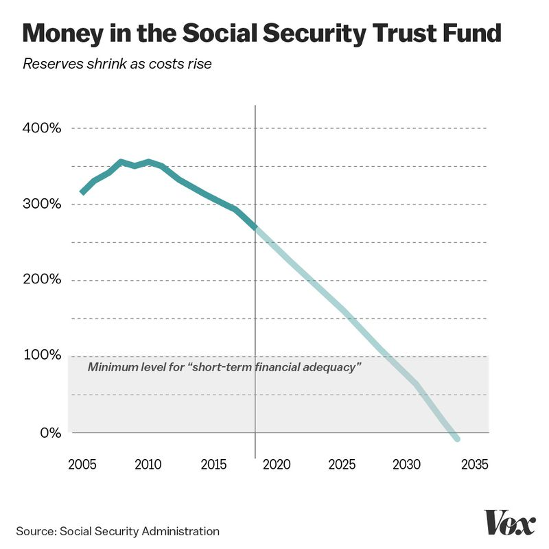 Artboard_2_copy__1_ Why baby boomers need immigrants to fund their retirement, in 2 charts