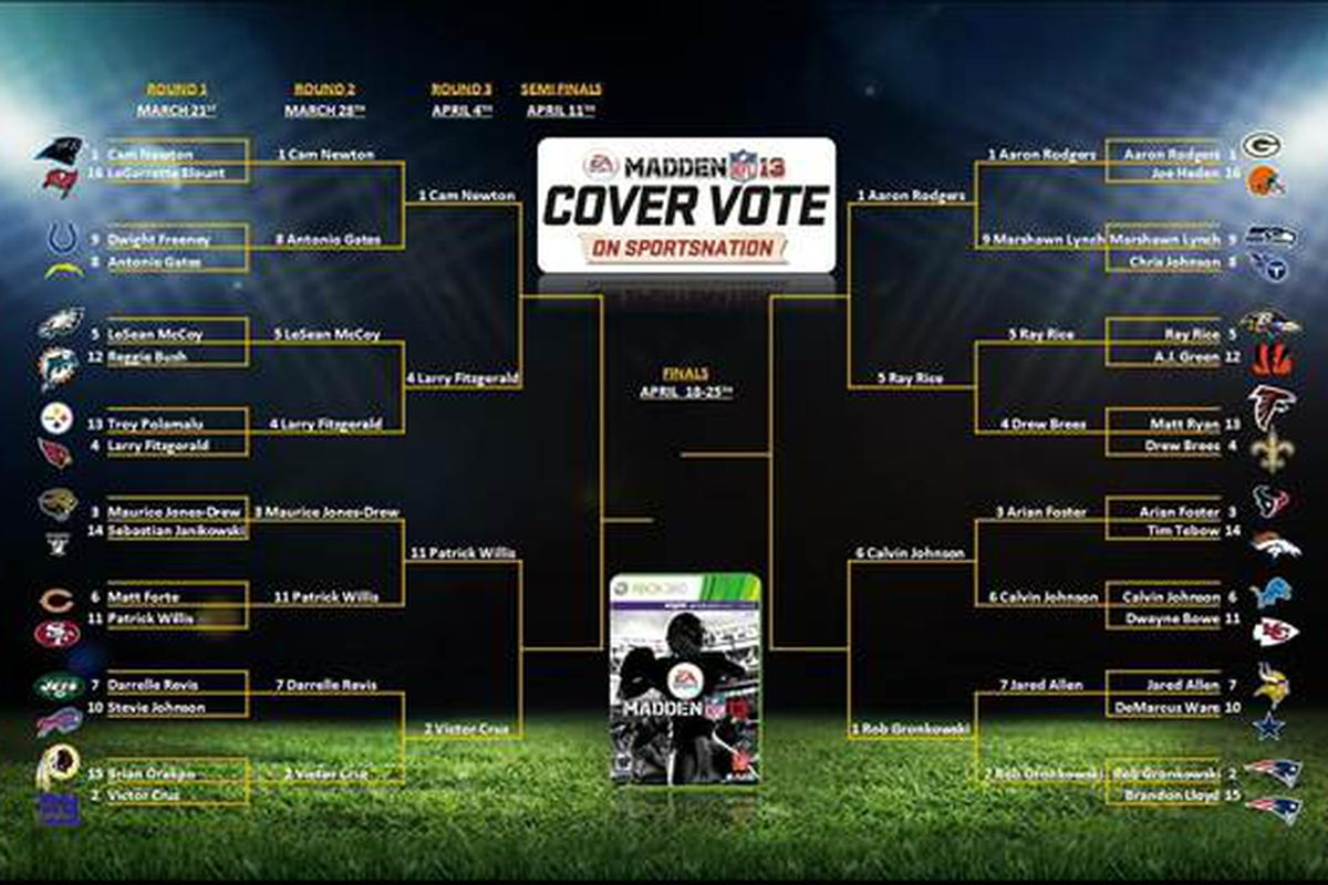Madden NFL 13 Cover Vote Bracket