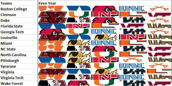ACC Even Years Schedule