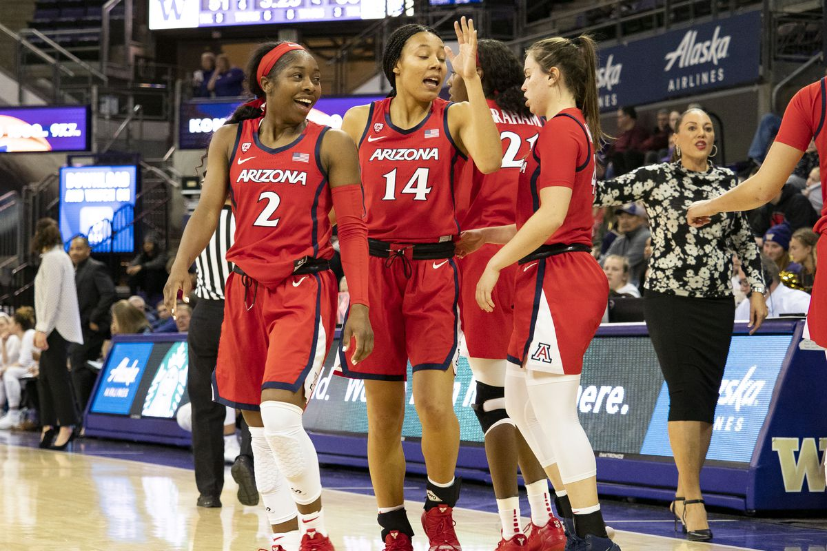 Breaking down Arizona women's basketball's non-conference schedule
