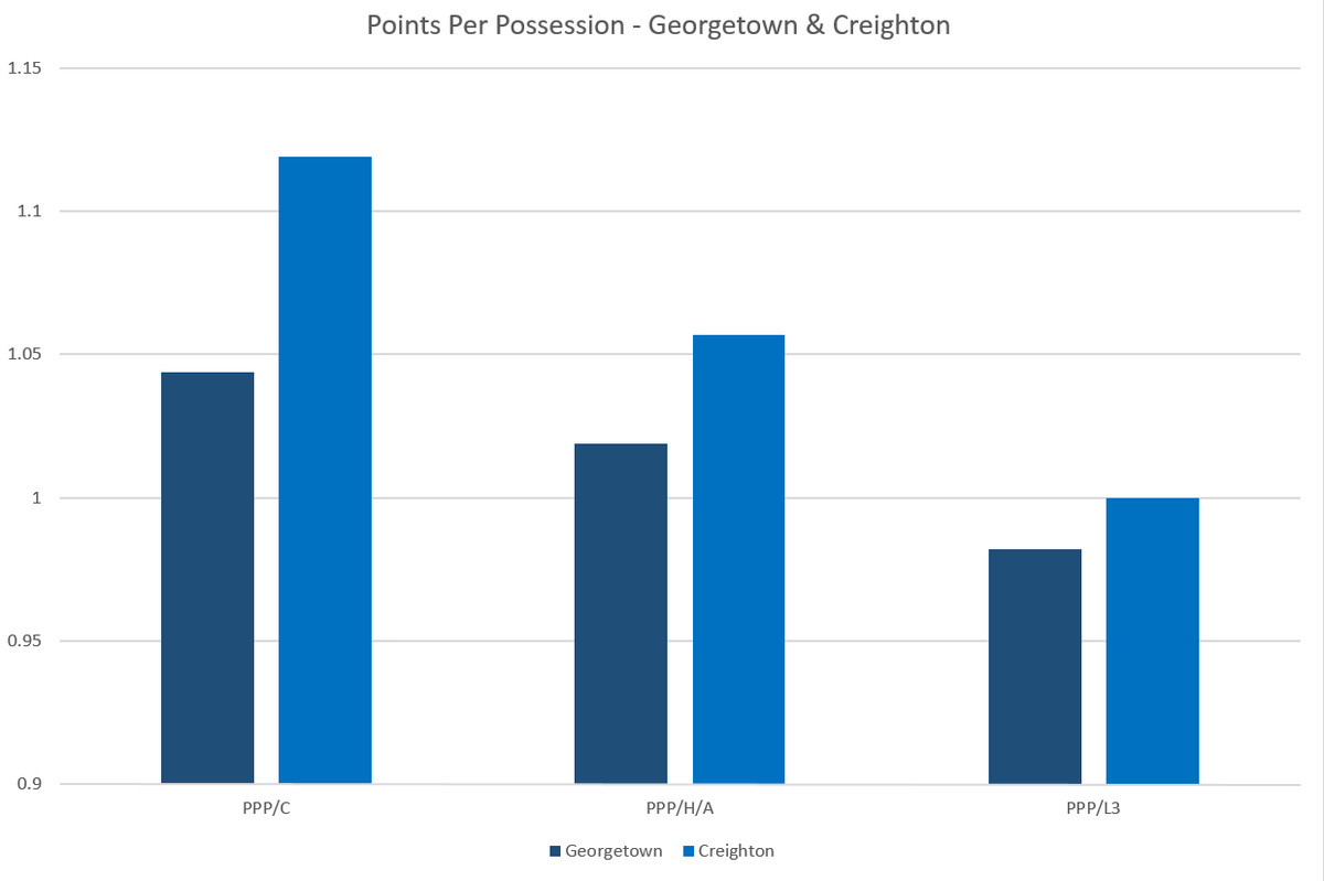 georgetown-cireghton-ppp