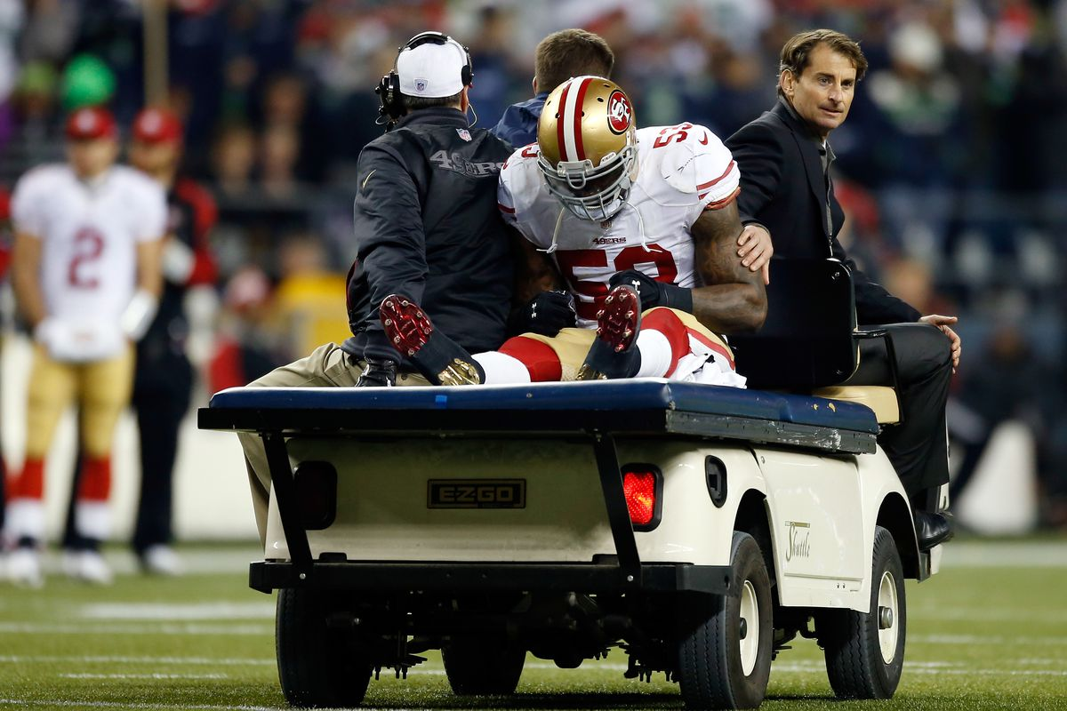NFL PUP list, Injured Reserve, NFI List rules and the 2014