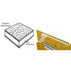 <p>Structural insulated panels (SIPs) consist of two layers of oriented strand board (OSB) sandwiching a layer of insulation.</p>