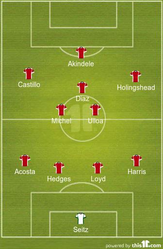 squad selection