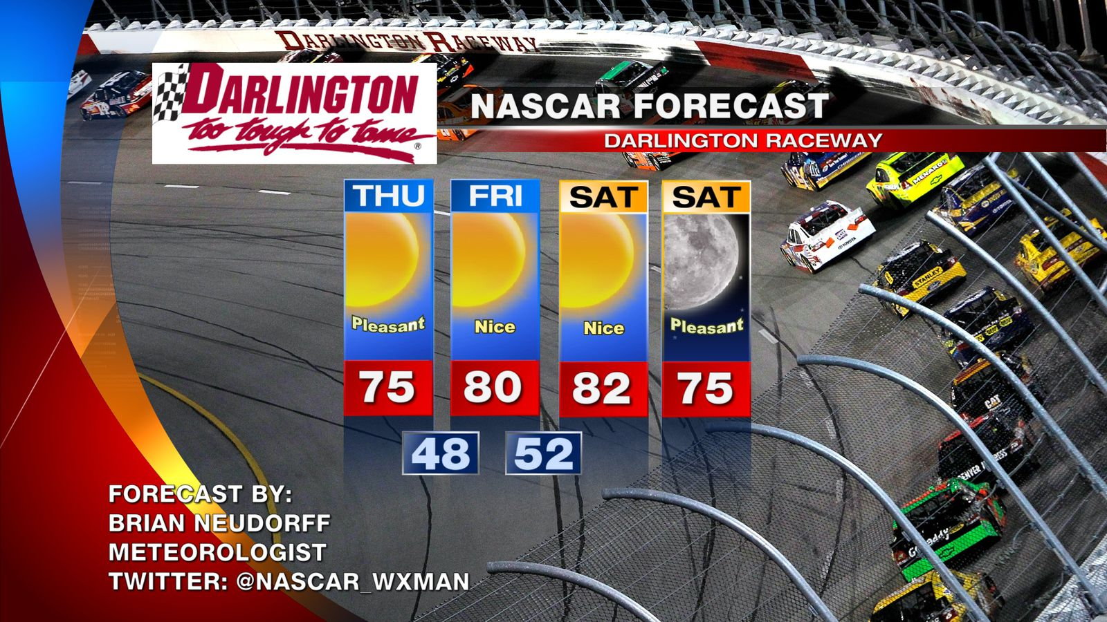 nascar darlington raceway 2014 weather forecast  no rain