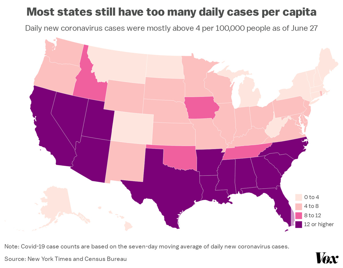 A map of coronavirus cases per 100,000 people in the US, showing most states still have too many cases.