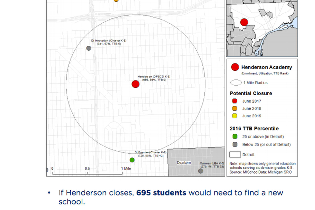 If Henderson Academy on the West Side closed, almost 700 students would need to find a new school.