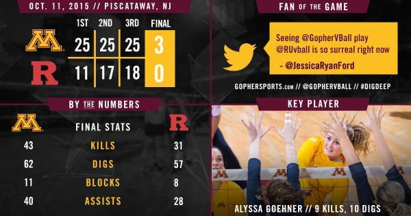 Minnesota Volleyball vs Rutgers final stats