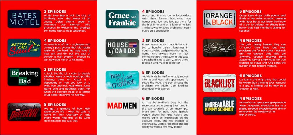 Netflix graphic