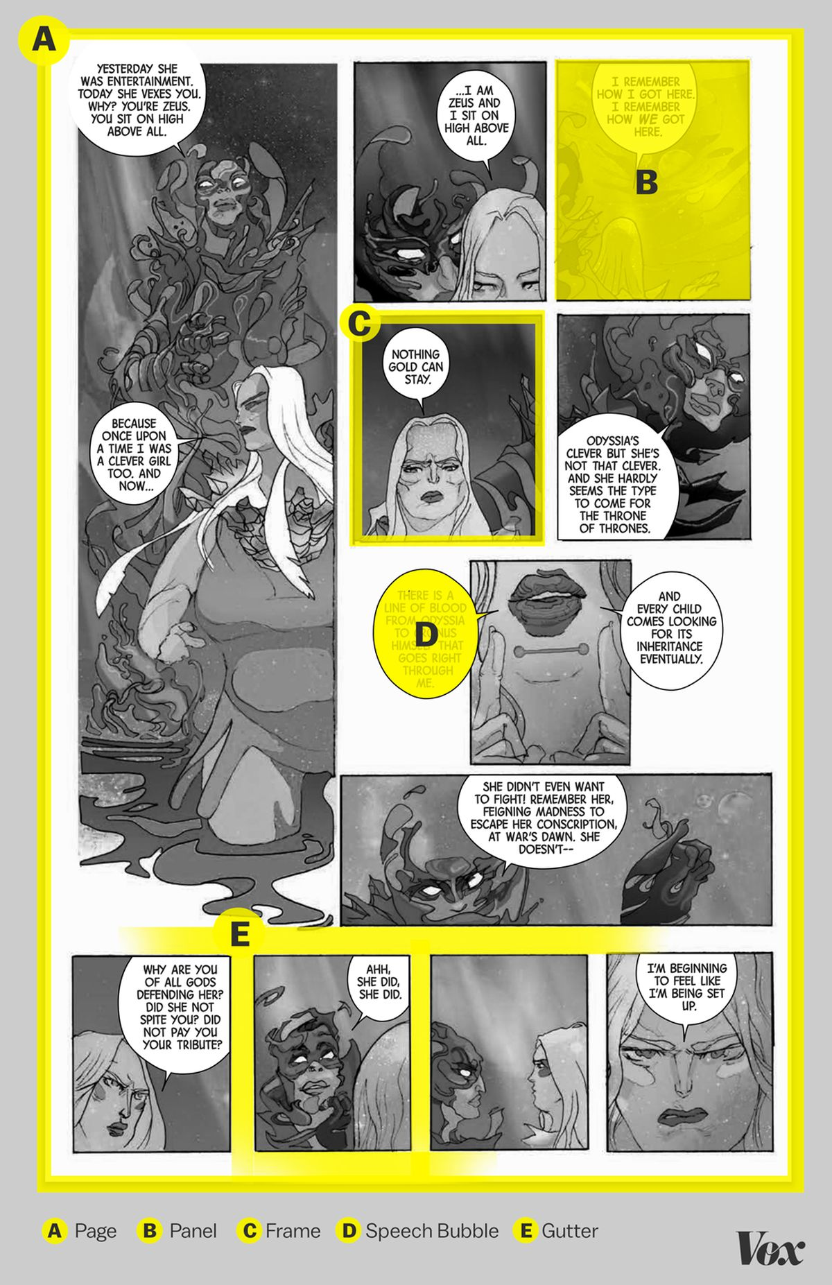 How A Comic Book Is Structured