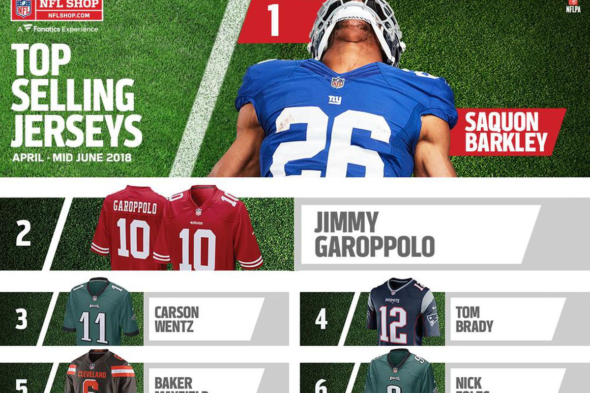 popular nfl jerseys