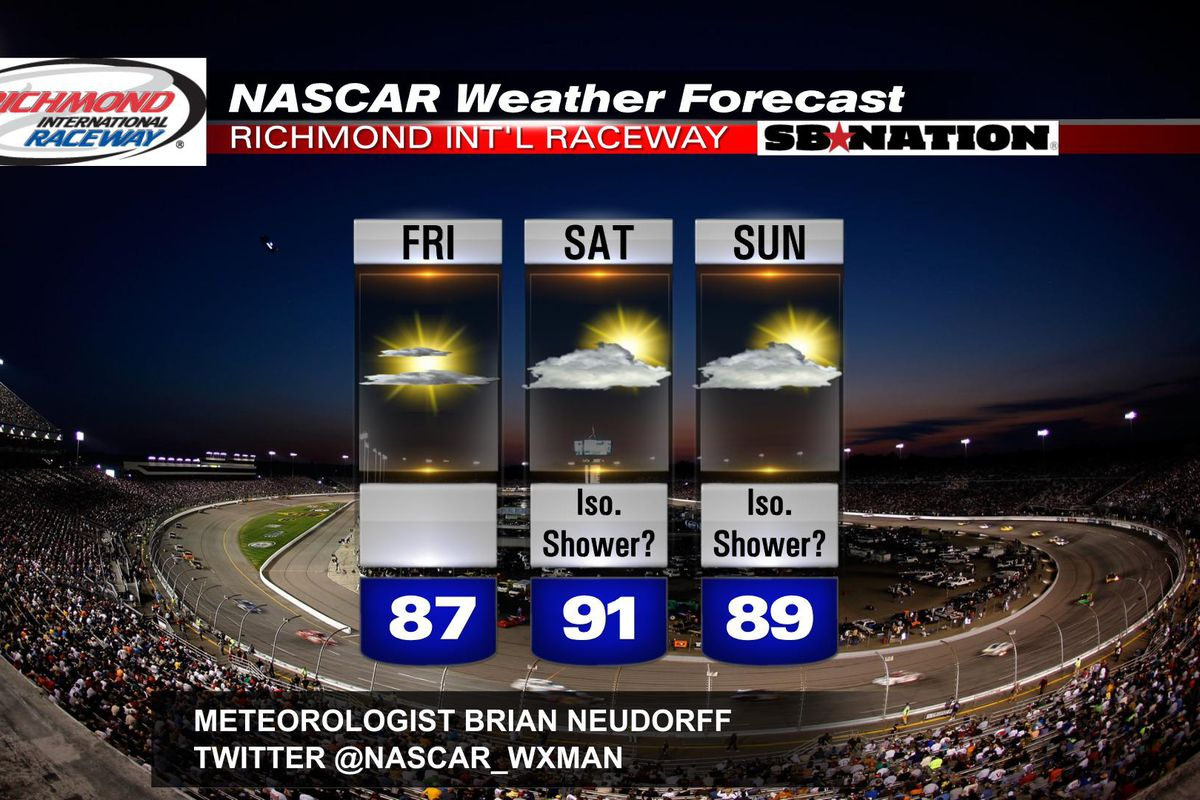 Richmond Nascar Weather Forecast Any Rain At All This Weekend