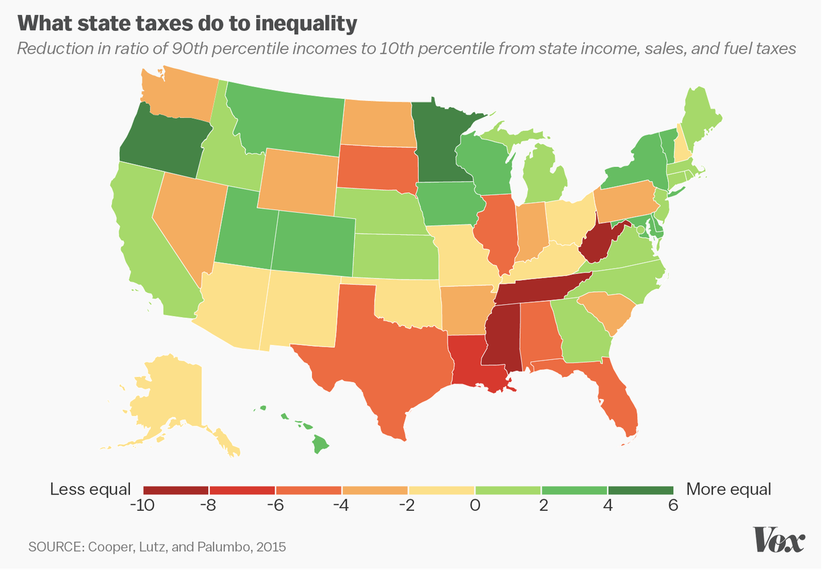 This Map Shows How Red States Increase Inequality And Blue States