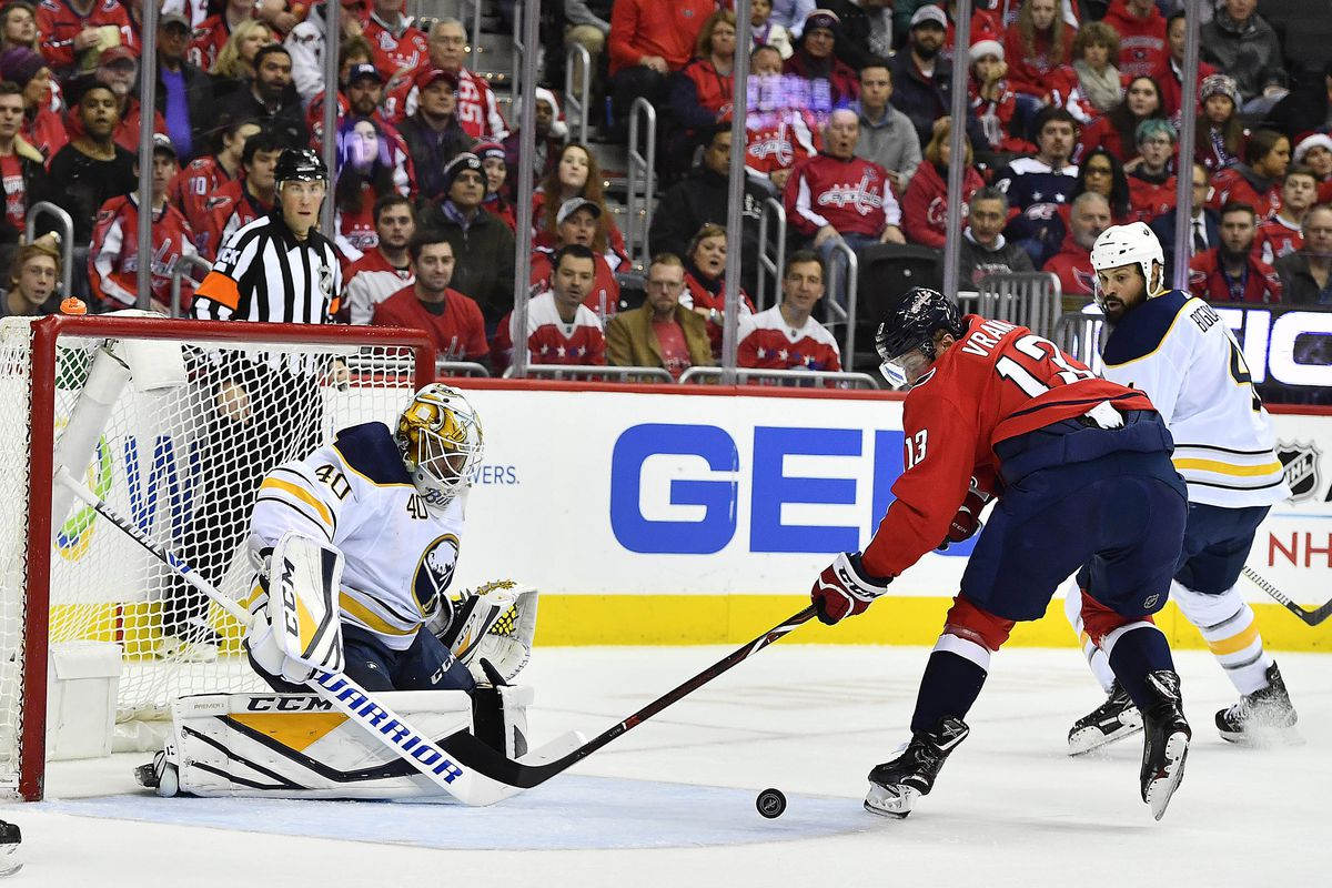 Complete Coverage  Capitals at Sabres  3f846b0f004a