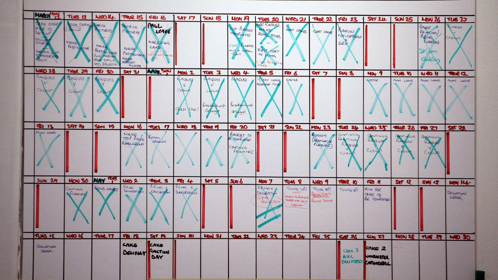 Nfl roster cuts dates