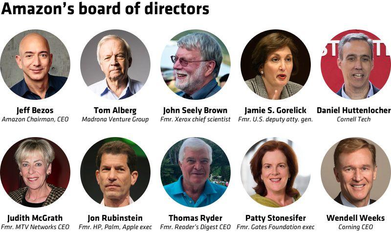 Amazon board of directors