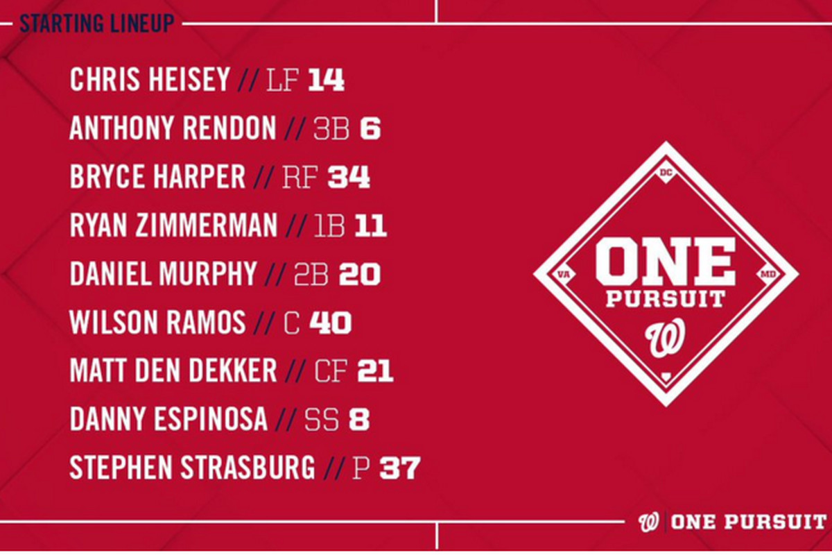 Photo ©and courtesy the @Nationals on the Twitter.