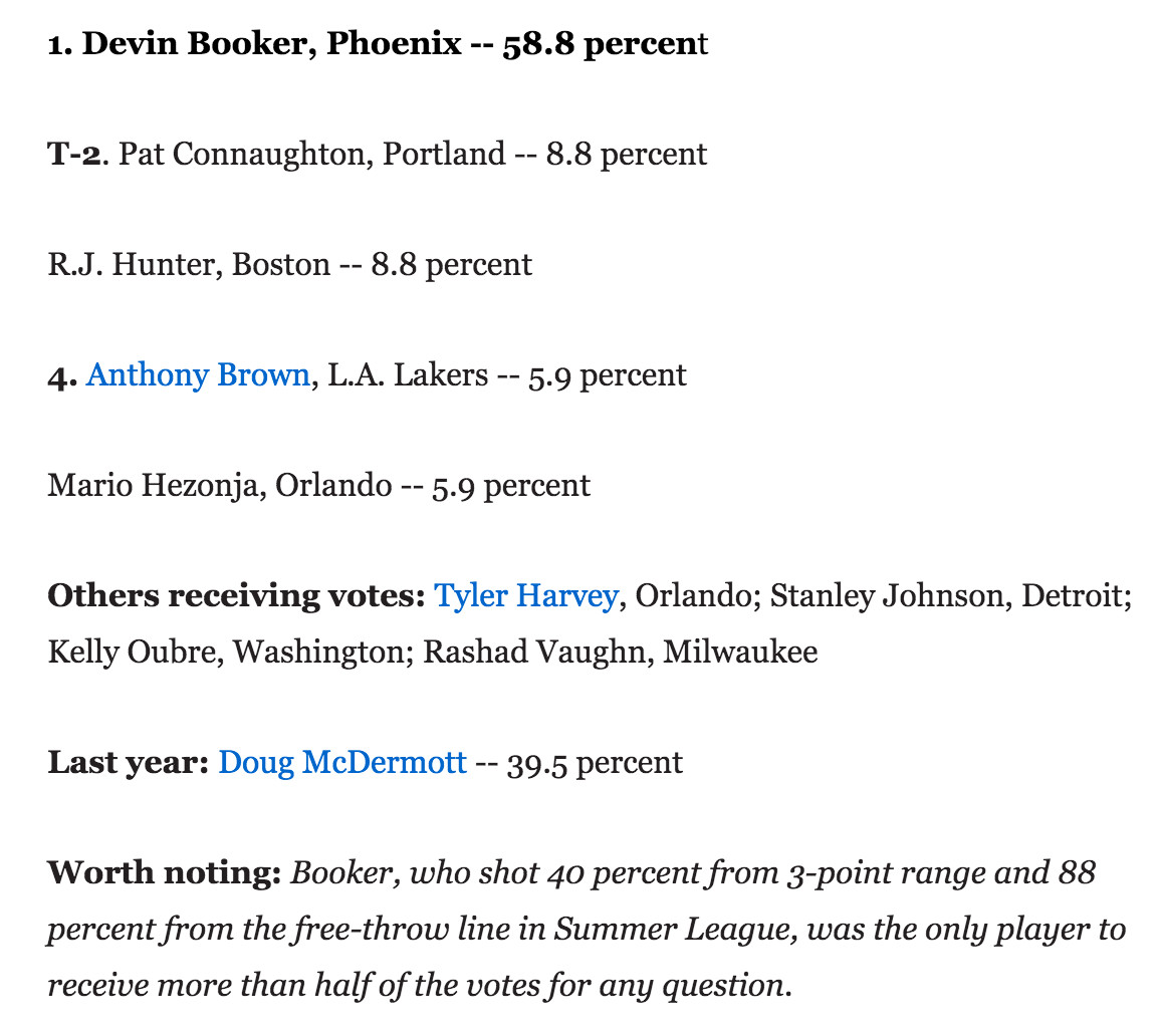 booker-shooting-survey-results
