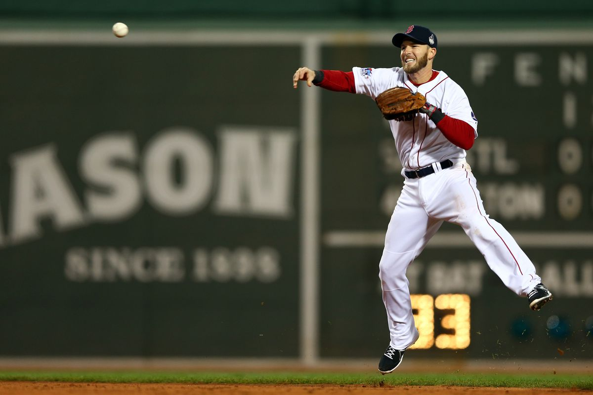 Surveying the market: Shortstops - Beyond the Box Score