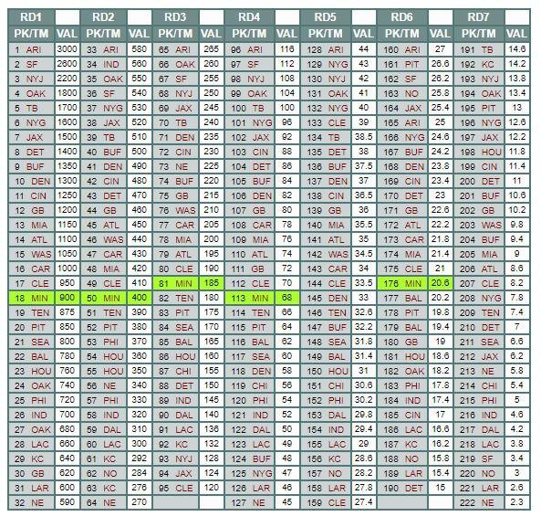 trade_value_chart.jpg