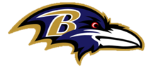 Ravens Logo 2015