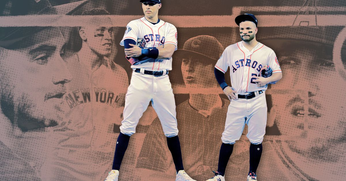The Anti-Astros Sign-Stealing Big Mad Player Rankings