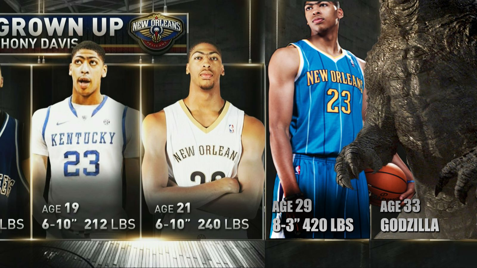 Anthony Davis' incredible growth, projected - SBNation com
