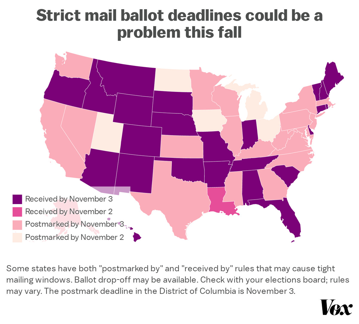 "Card: ""Strict deadlines for postal votes could be a problem this fall."""
