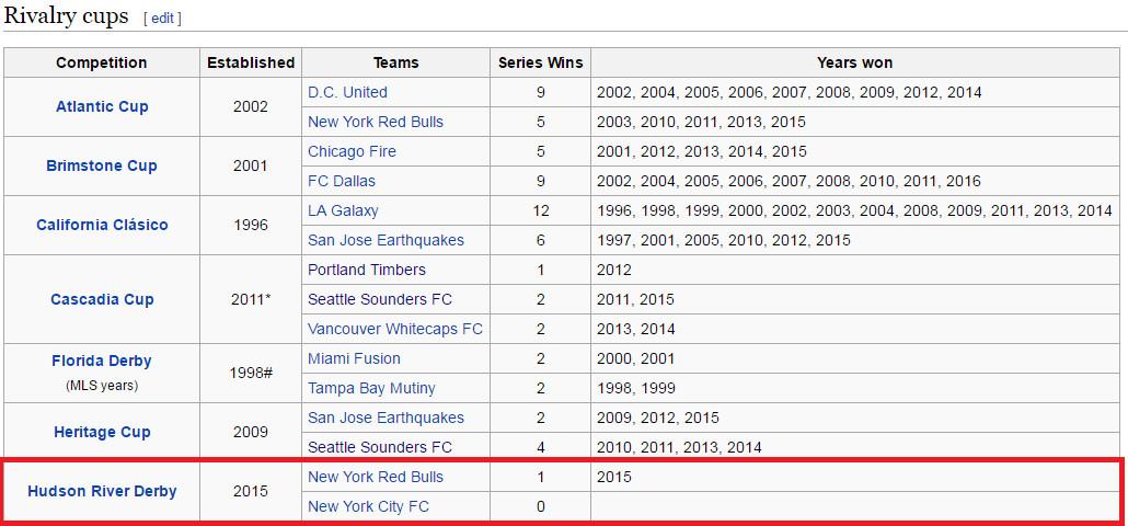 RBNY-NYCFC Wiki 2
