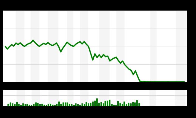 Mets vs Nationals WPA Chart, 8/26/18