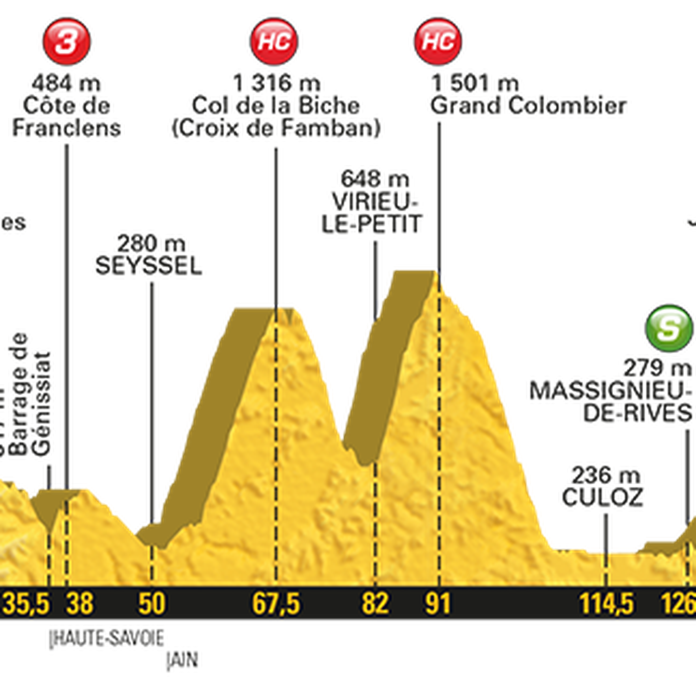 Tour De France 2017 Live Stream Time Tv Schedule And Route For Stage 9 Sbnation Com