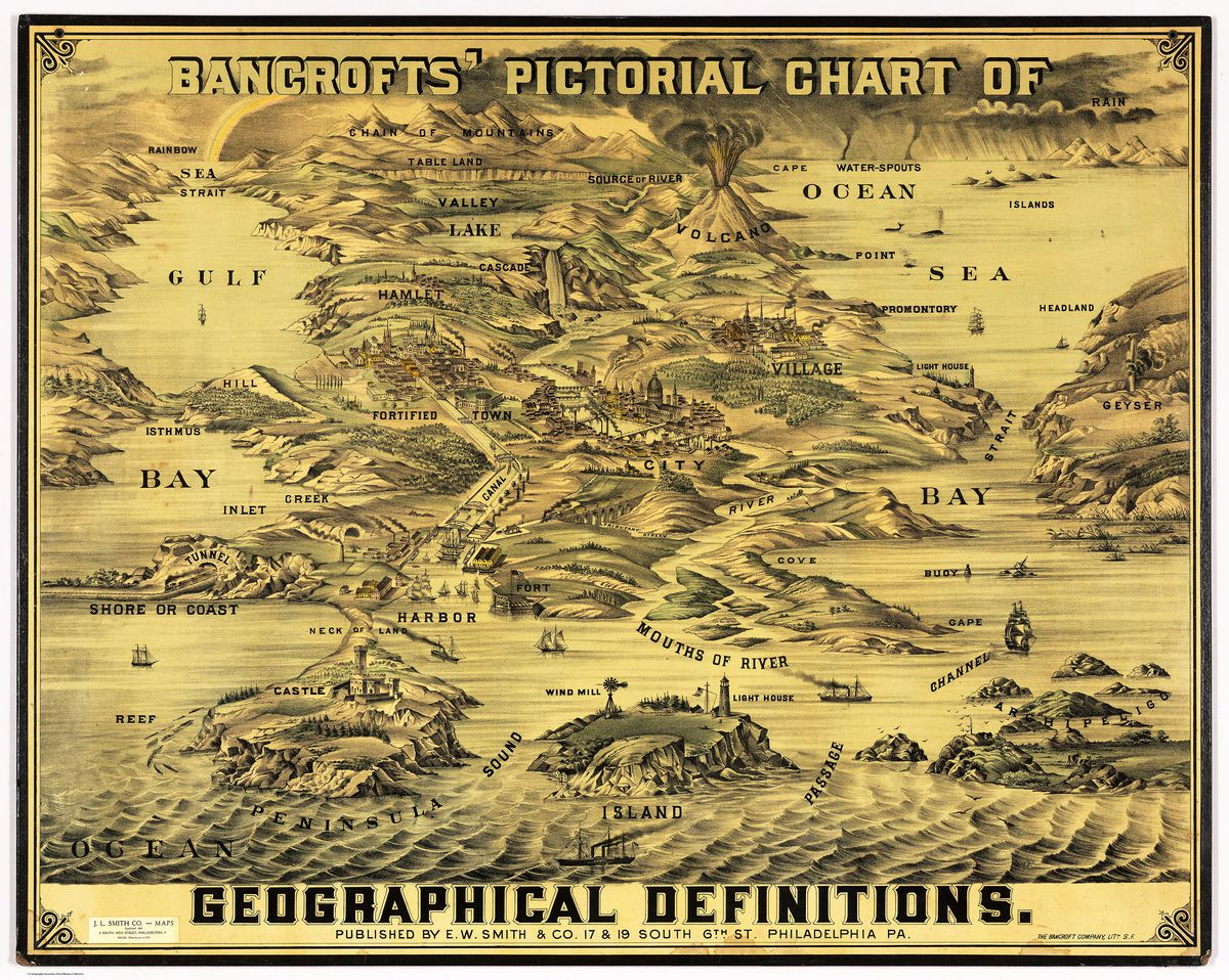 A chart of geographical definitions