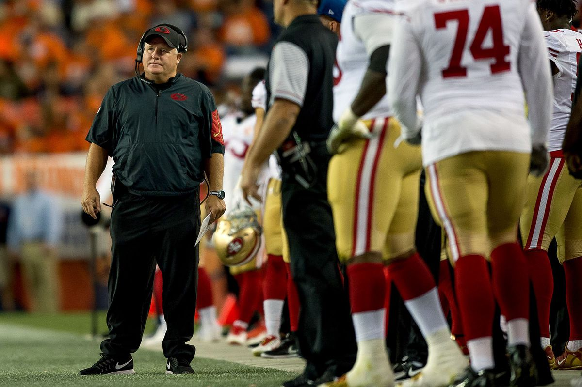 Chip Kelly (GettyImages)