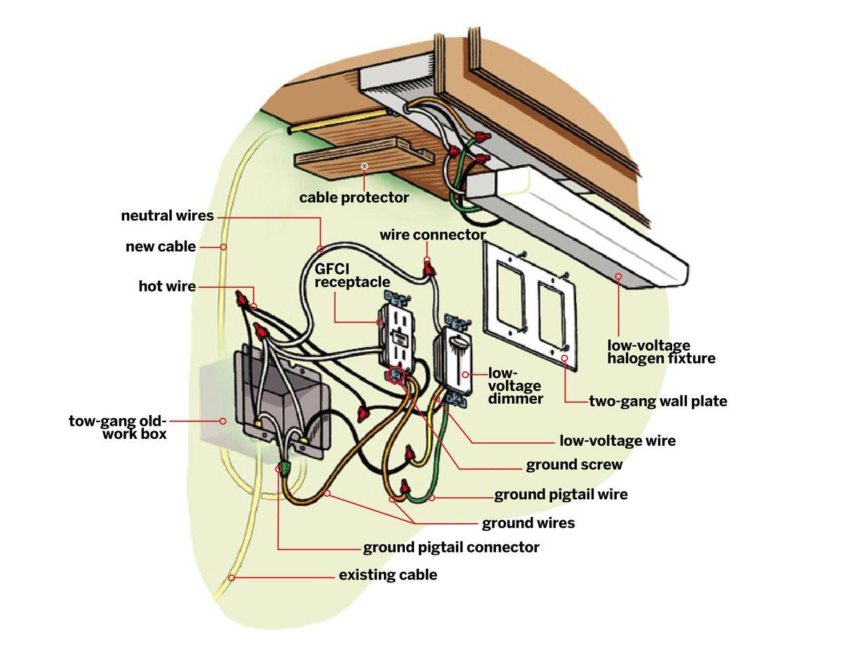 Under Cabinet Lighting Parts