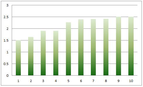 Mystery-Chart-10