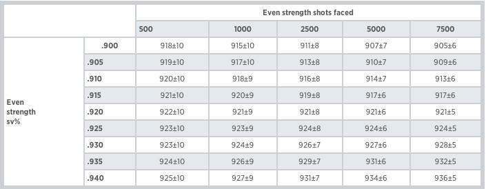 ESS_Prediction_Chart