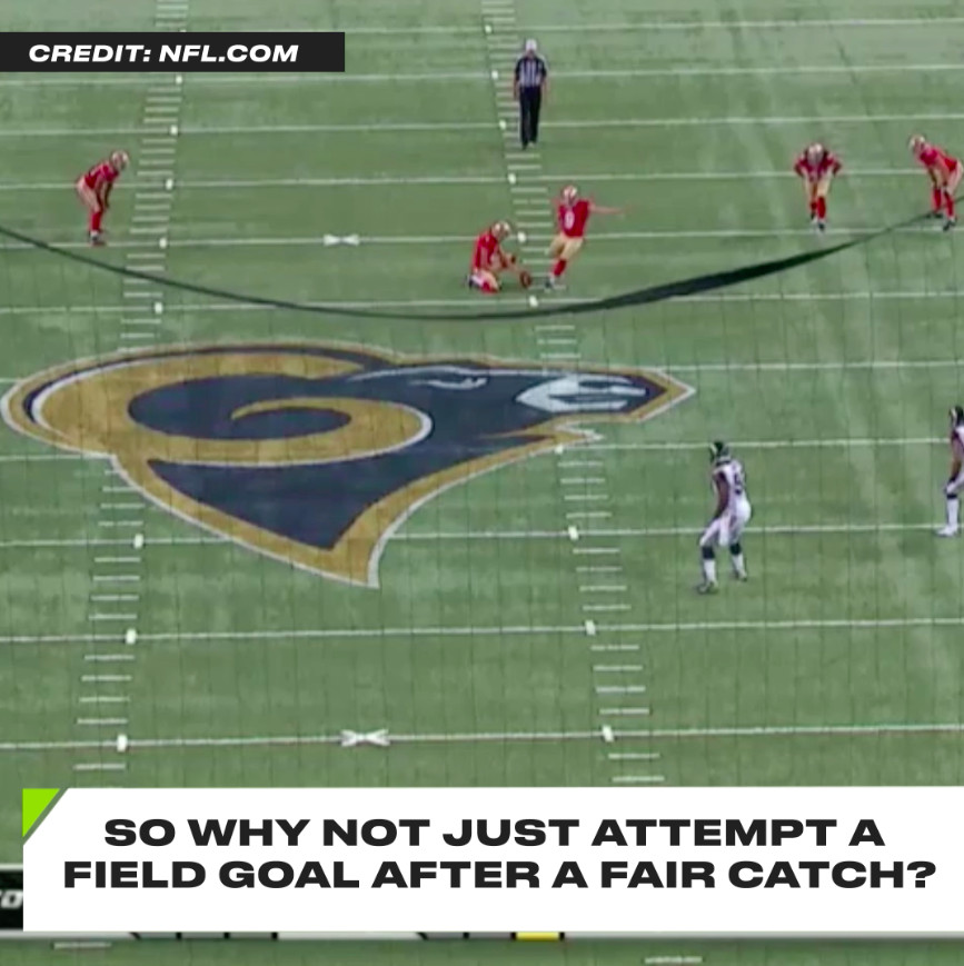This Weird Nfl Rule Lets You Score 3 Points Without Kicking A Field