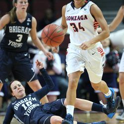 Brigham Young Cougars guard Stephanie Rovetti (10) falls as Gonzaga Bulldogs guard Jazmine Redmon (34) retains posession during the West Coast Conference championship game in Las Vegas Tuesday, March 11, 2014. BYU lost 71-57.