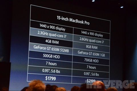 MacBook Pro upgraded with Ivy Bridge CPUs, Nvidia graphics
