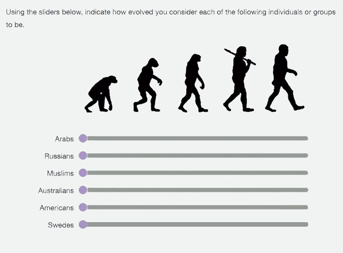"A scale used to rate ""how evolved you consider each of the following individuals or groups to be,"" based on (inaccurate) images of human ancestors slowly changing to walk upright on two legs."