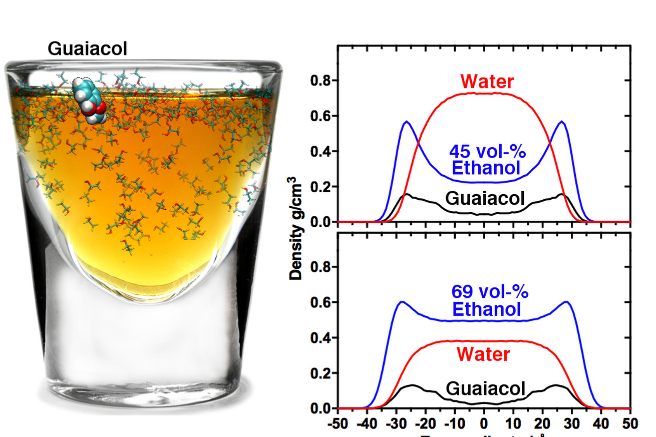 here s the scientific reason it s better to drink whiskey on the rocks
