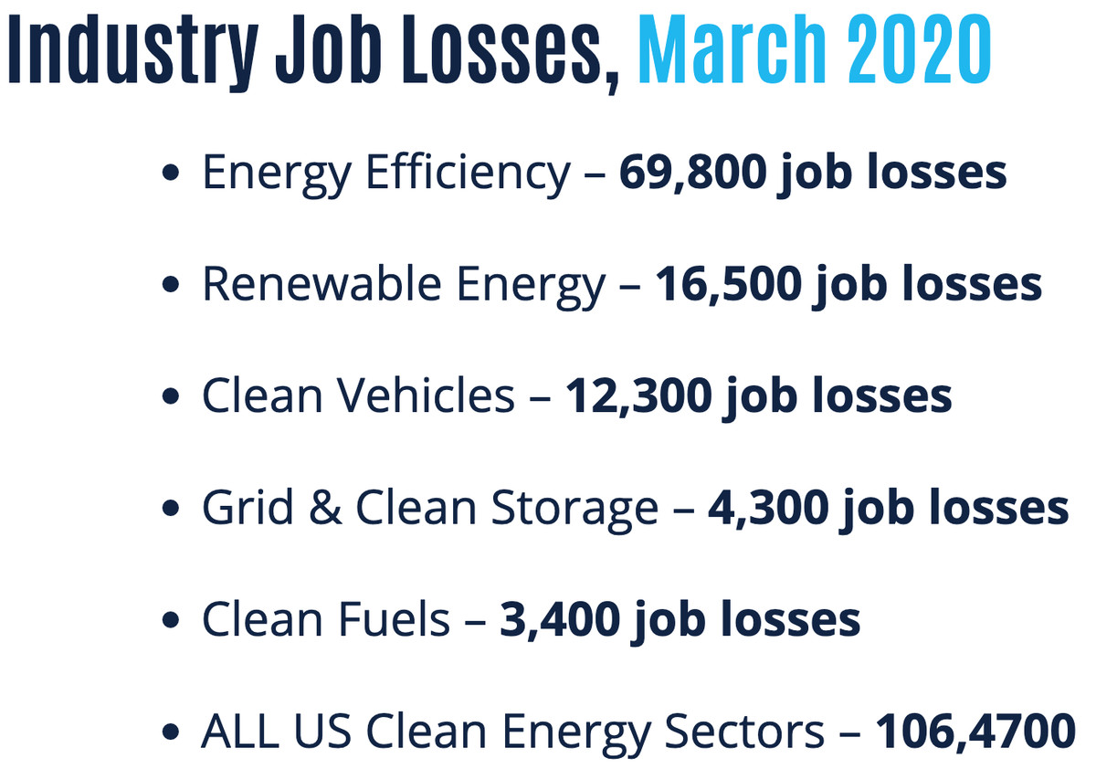 clean energy jobs, march 2020