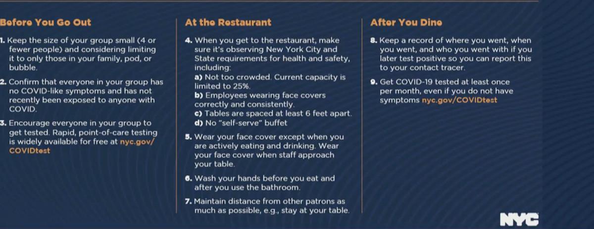 A digital slide showing restaurant guidelines for diners eating indoors
