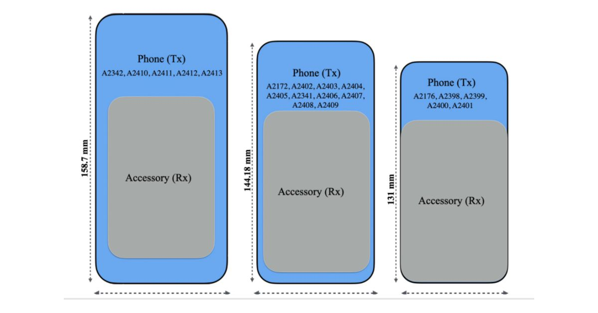 "Apple's iPhone 12 lineup can wirelessly charge an external accessory, according to a series of newly unveiled FCC filings. The documents say that the phone ""supports a built-in inductive charging transmitter and receiver."""
